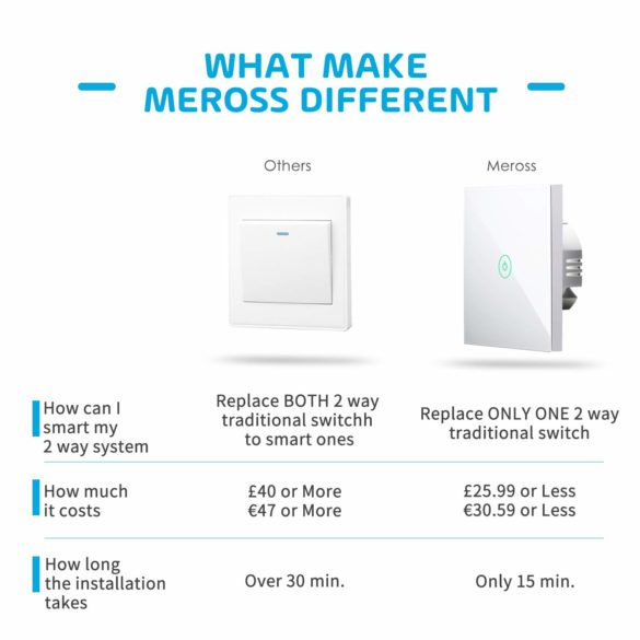 Meross MSS550LEU - Smarter 2-Wege Schalter im Angebot 3