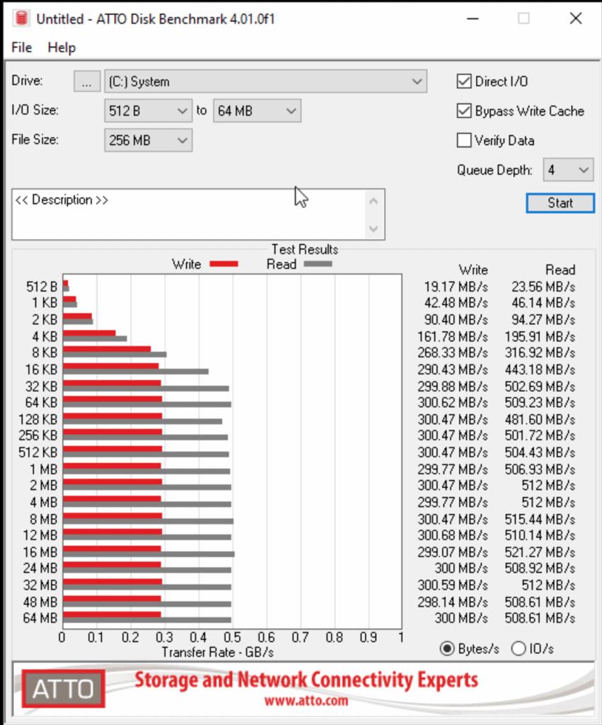 Sabrent Rocket 512 GB NVMe M.2 SSD im Test 7