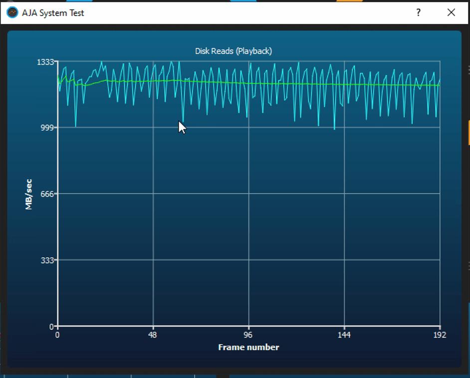 Sabrent Rocket 512 GB NVMe M.2 SSD im Test 13