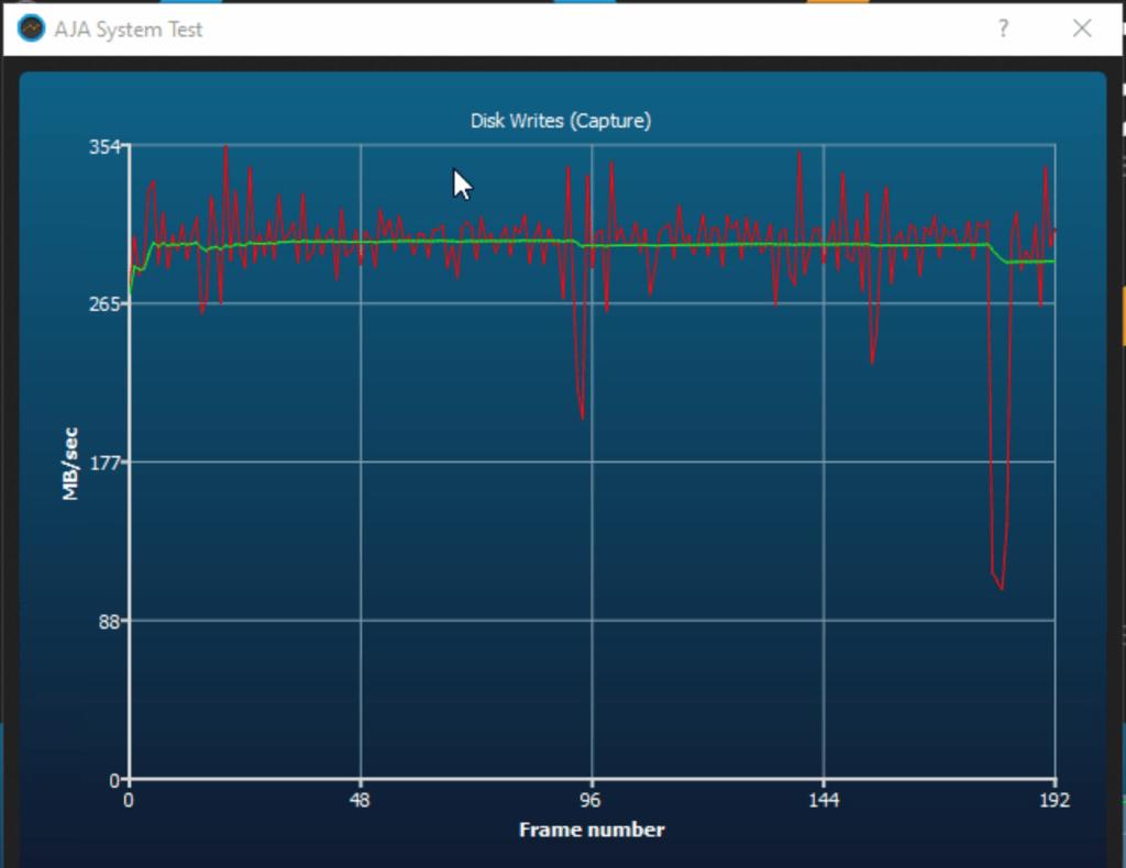 Sabrent Rocket 512 GB NVMe M.2 SSD im Test 9