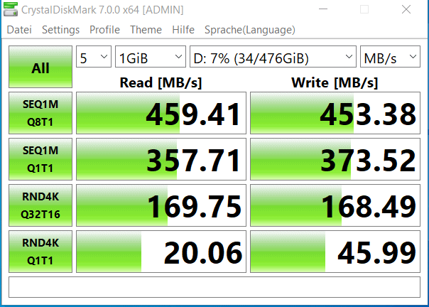 Sabrent Rocket 512 GB NVMe M.2 SSD im Test 24