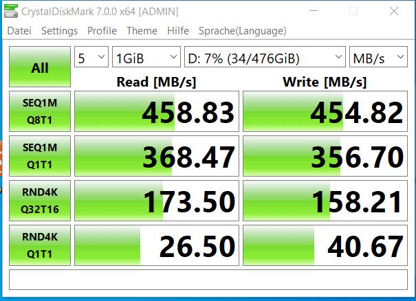 Sabrent Rocket 512 GB NVMe M.2 SSD im Test 25