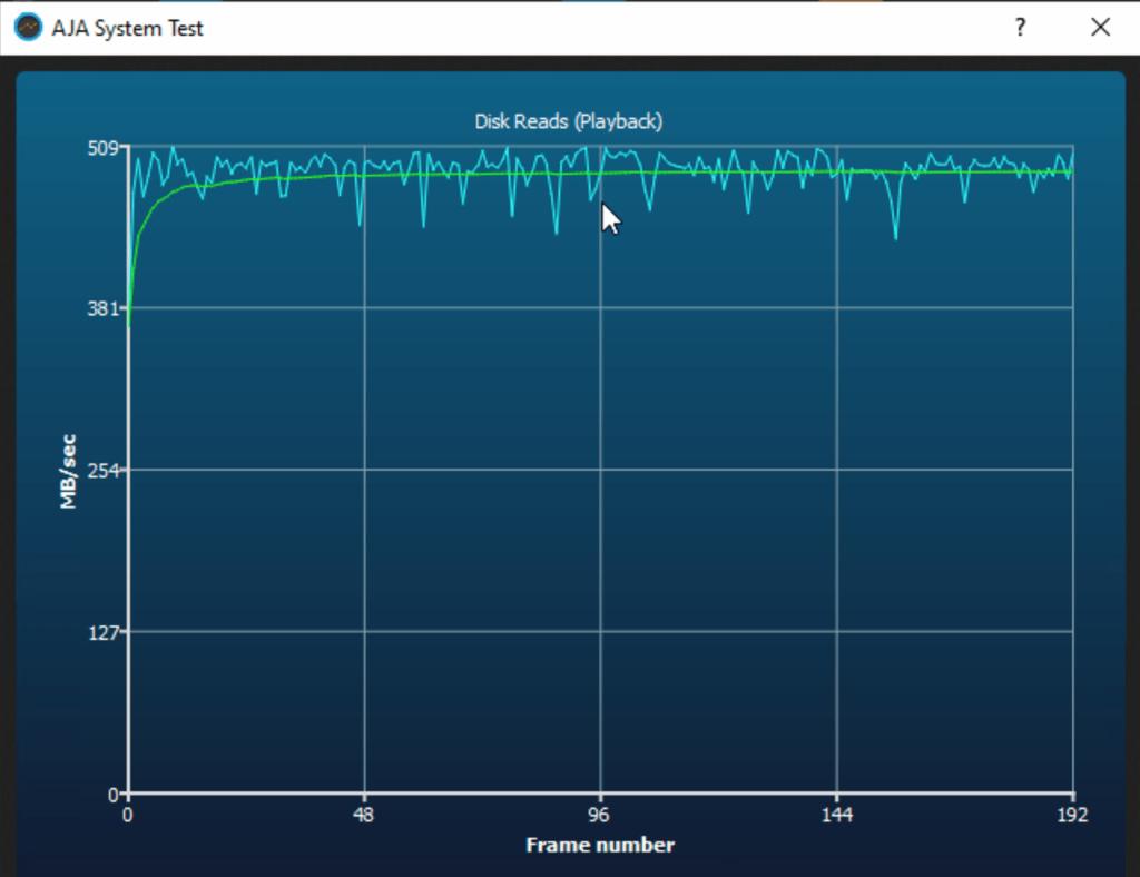 Sabrent Rocket 512 GB NVMe M.2 SSD im Test 10